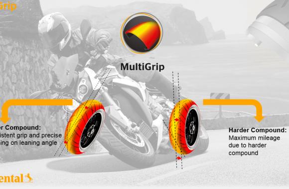 MultiGrip Explained